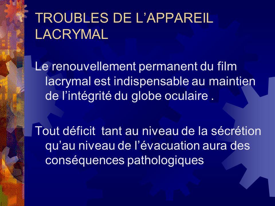 TROUBLES DE LAPPAREIL LACRYMAL Le renouvellement permanent du film lacrymal est indispensable au maintien de lintégrité du globe oculaire. Tout défici