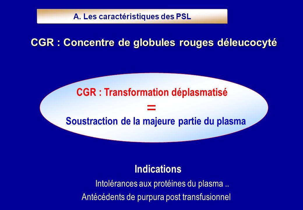Indications Intolérances aux protéines du plasma.. Antécédents de purpura post transfusionnel A. Les caractéristiques des PSL CGR : Concentre de globu