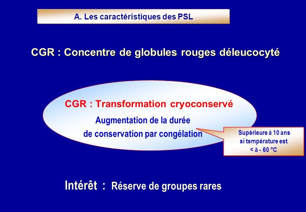 CGR : Transformation cryoconservé Augmentation de la durée de conservation par congélation Intérêt : Réserve de groupes rares A. Les caractéristiques