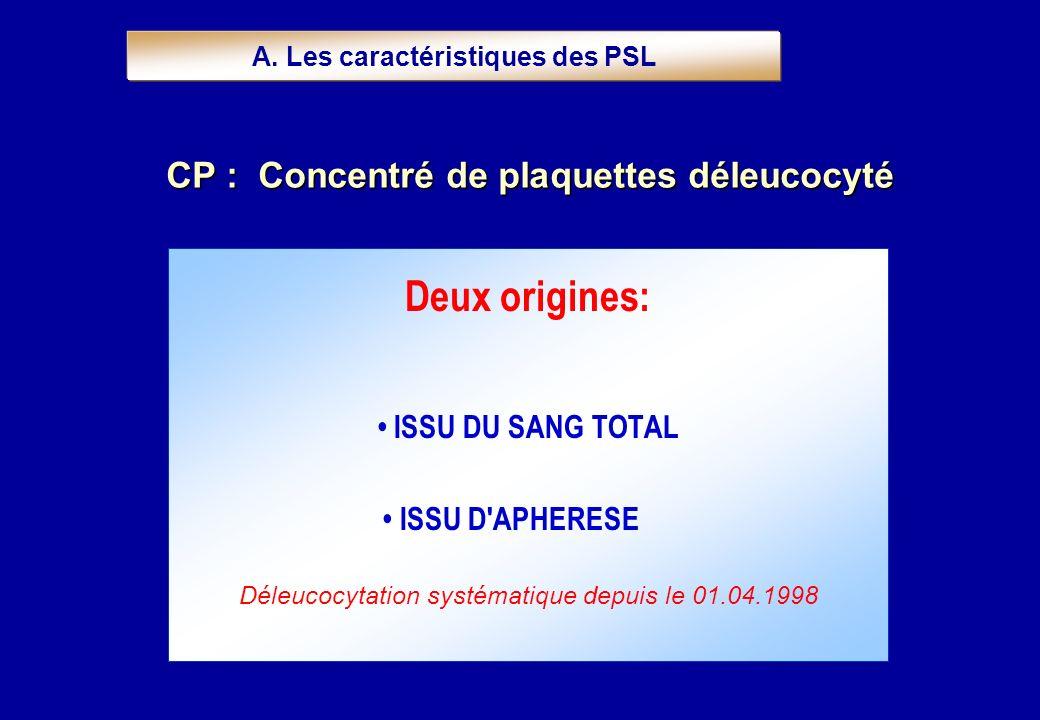 Deux origines: ISSU DU SANG TOTAL ISSU D'APHERESE Déleucocytation systématique depuis le 01.04.1998 CP : Concentré de plaquettes déleucocyté A. Les ca