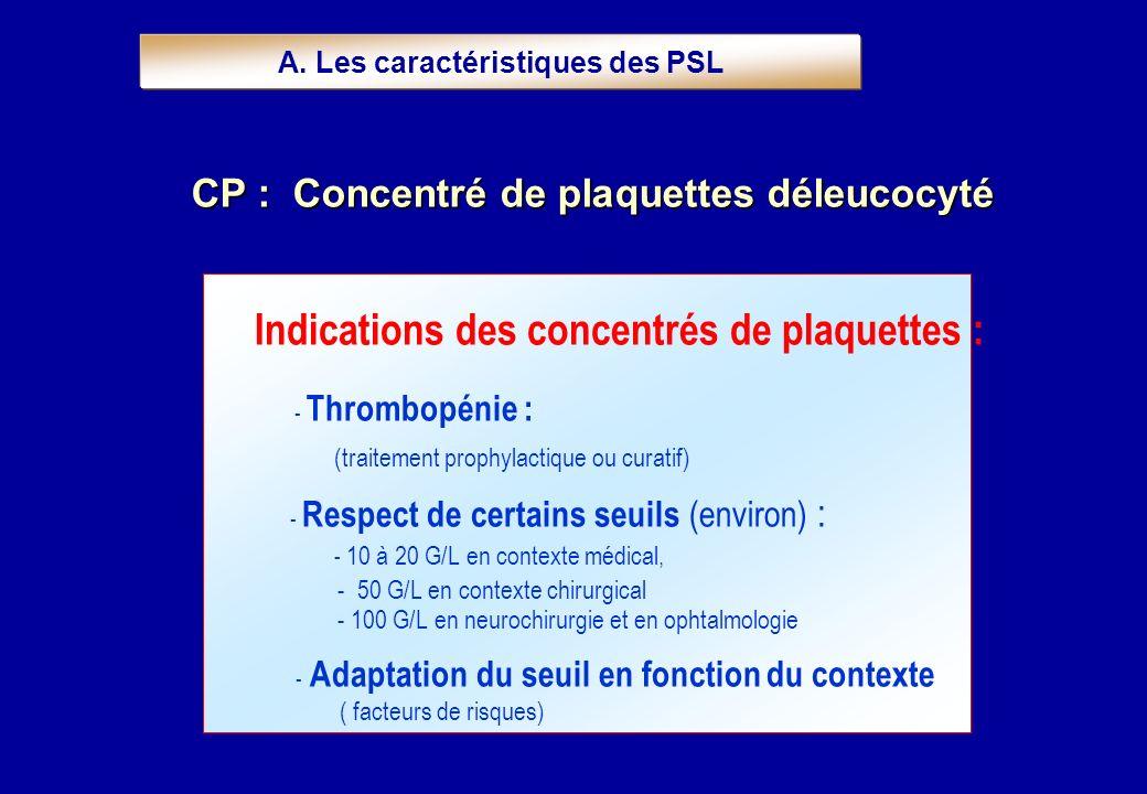 Indications des concentrés de plaquettes : - Thrombopénie : (traitement prophylactique ou curatif) - Respect de certains seuils (environ) : - 10 à 20