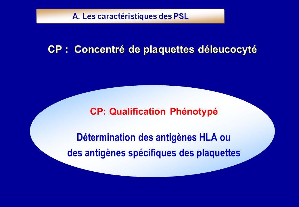 CP: Qualification Phénotypé Détermination des antigènes HLA ou des antigènes spécifiques des plaquettes A. Les caractéristiques des PSL CP : Concentré