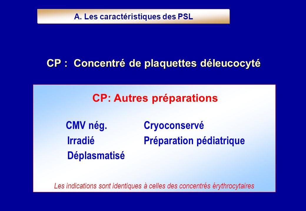 CMV nég. Cryoconservé Irradié Préparation pédiatrique Déplasmatisé Les indications sont identiques à celles des concentrés érythrocytaires CP: Autres