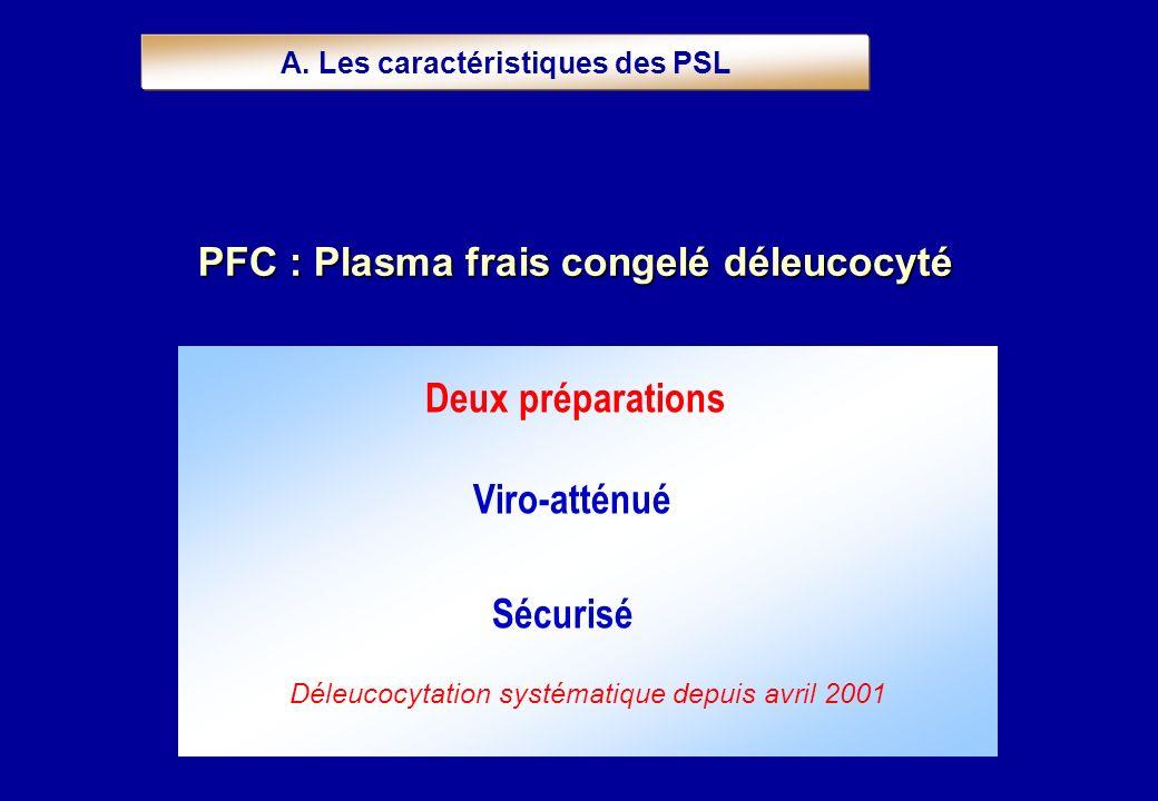 Deux préparations Viro-atténué Sécurisé Déleucocytation systématique depuis avril 2001 A. Les caractéristiques des PSL PFC : Plasma frais congelé déle