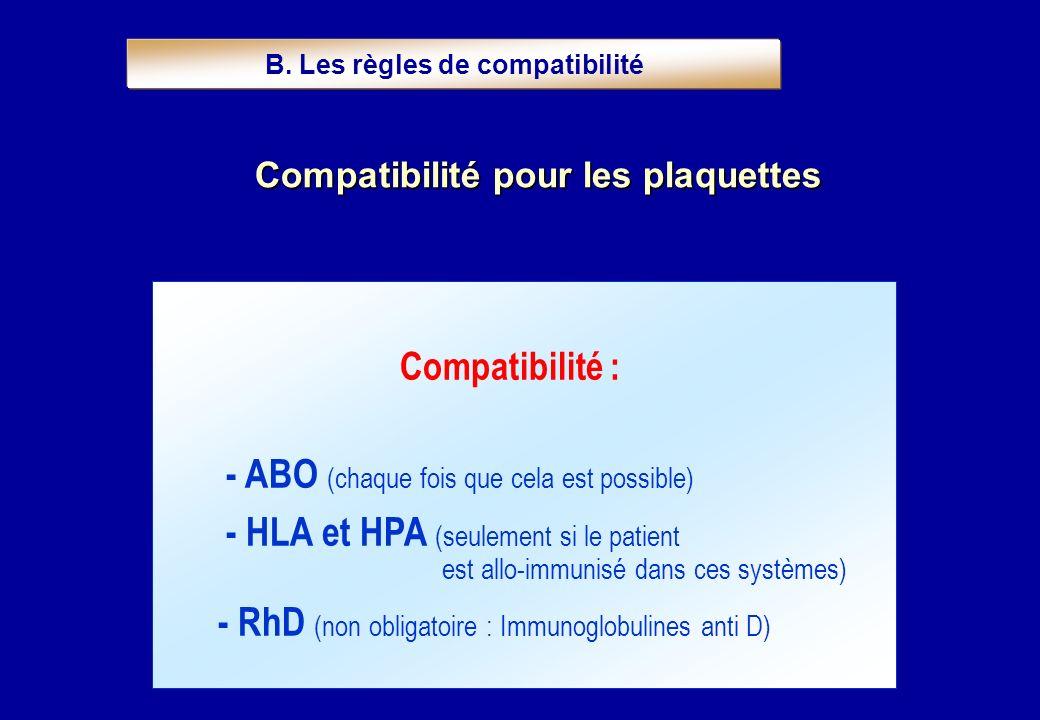 Compatibilité pour les plaquettes Compatibilité : - ABO (chaque fois que cela est possible) - HLA et HPA (seulement si le patient est allo-immunisé da