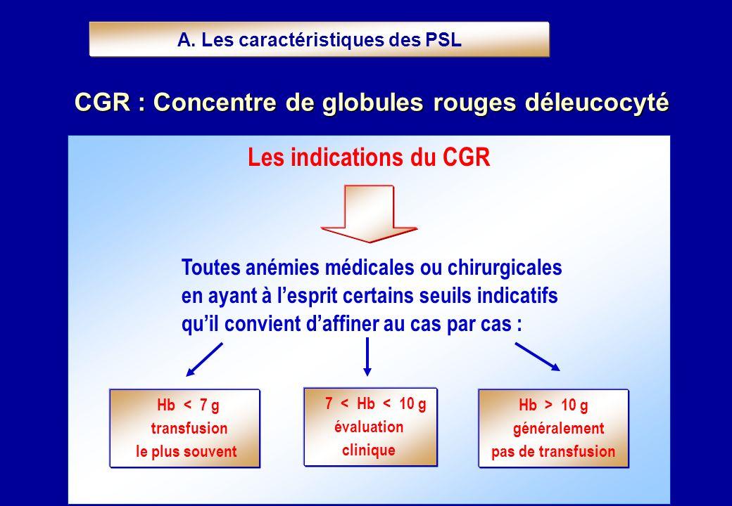 Les indications du CGR A. Les caractéristiques des PSL CGR : Concentre de globules rouges déleucocyté Toutes anémies médicales ou chirurgicales en aya