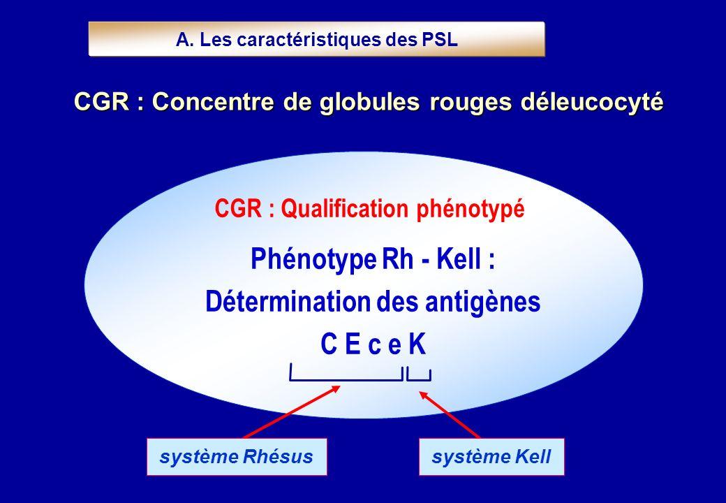 Phénotype Rh - Kell : Détermination des antigènes C E c e K système Rhésus système Kell CGR : Qualification phénotypé A. Les caractéristiques des PSL