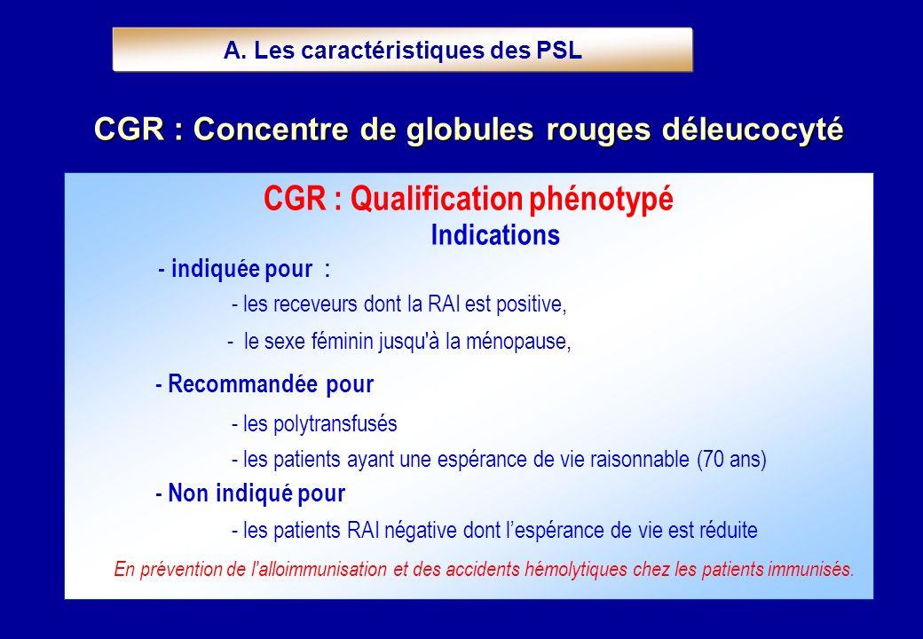 CGR : Qualification phénotypé Indications - indiquée pour : - les receveurs dont la RAI est positive, - le sexe féminin jusqu'à la ménopause, - Recomm