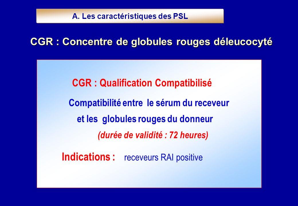 CGR : Qualification Compatibilisé Compatibilité entre le sérum du receveur et les globules rouges du donneur (durée de validité : 72 heures) Indicatio