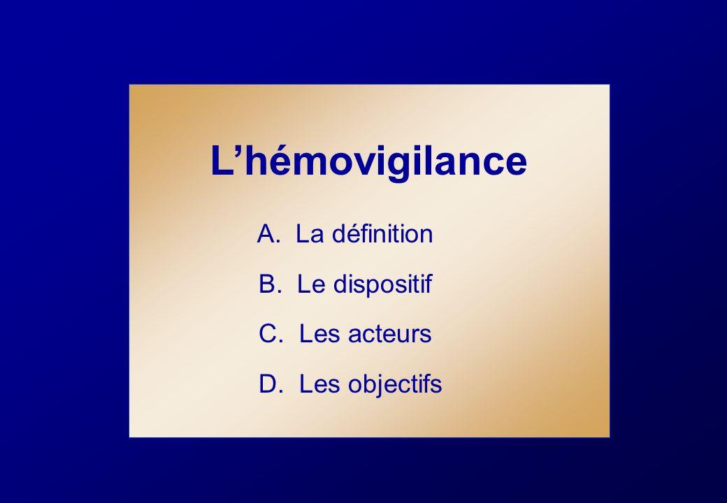 Lhémovigilance A. La définition B. Le dispositif C. Les acteurs D. Les objectifs