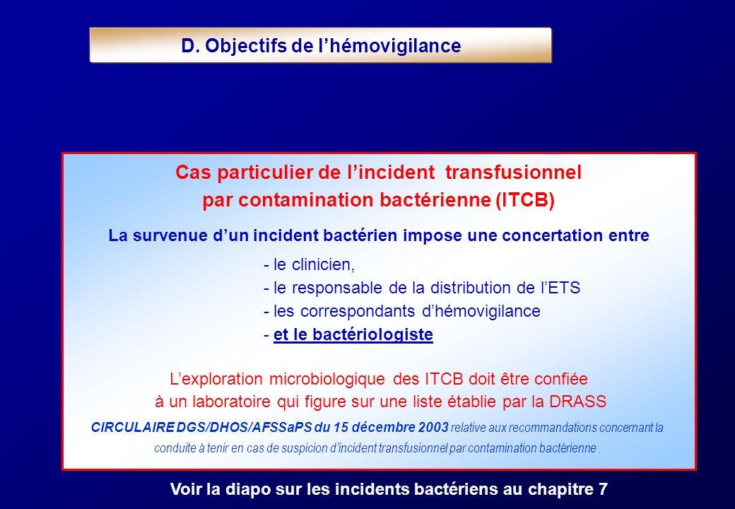 D. Objectifs de lhémovigilance Cas particulier de lincident transfusionnel par contamination bactérienne (ITCB) La survenue dun incident bactérien imp