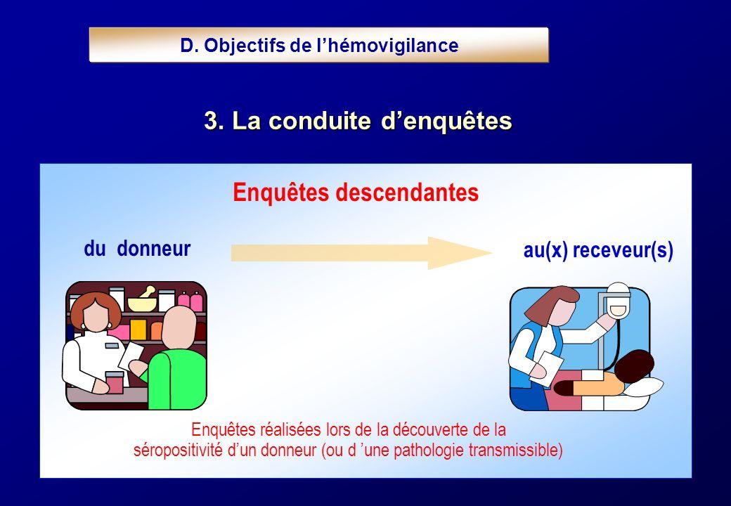 Enquêtes descendantes du donneur au(x) receveur(s) Enquêtes réalisées lors de la découverte de la séropositivité dun donneur (ou d une pathologie tran