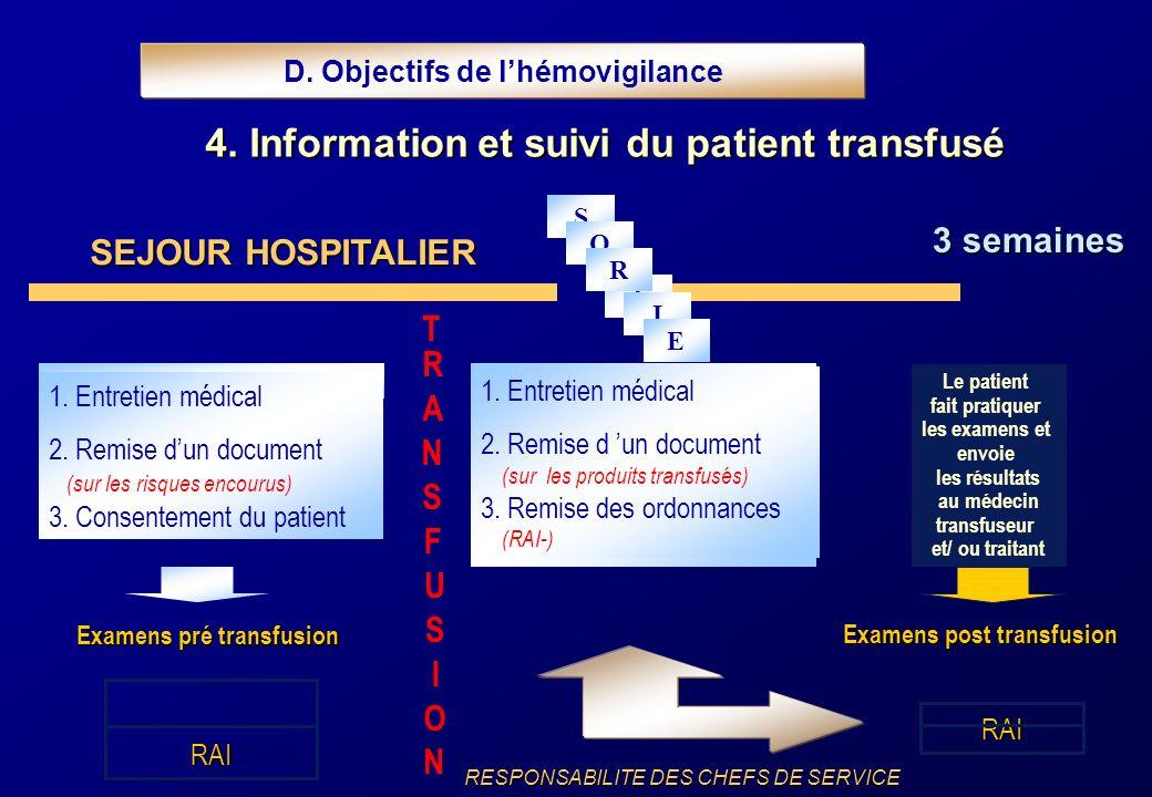 SEJOUR HOSPITALIER RESPONSABILITE DES CHEFS DE SERVICE 1. Entretien médical 2. Remise d un document (sur les produits transfusés) 3. Remise des ordonn