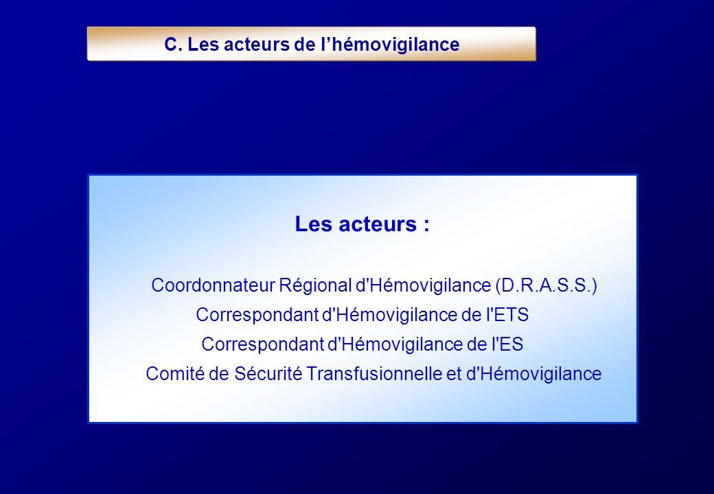 Les acteurs : Coordonnateur Régional d'Hémovigilance (D.R.A.S.S.) Correspondant d'Hémovigilance de l'ETS Correspondant d'Hémovigilance de l'ES Comité