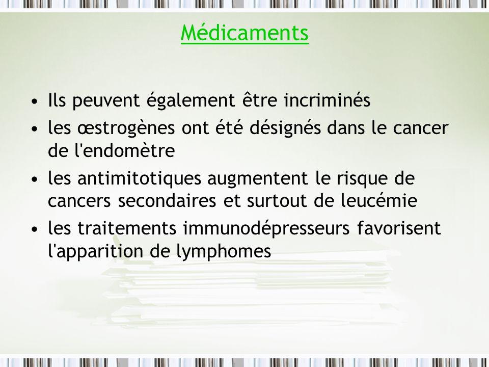 Médicaments Ils peuvent également être incriminés les œstrogènes ont été désignés dans le cancer de l'endomètre les antimitotiques augmentent le risqu