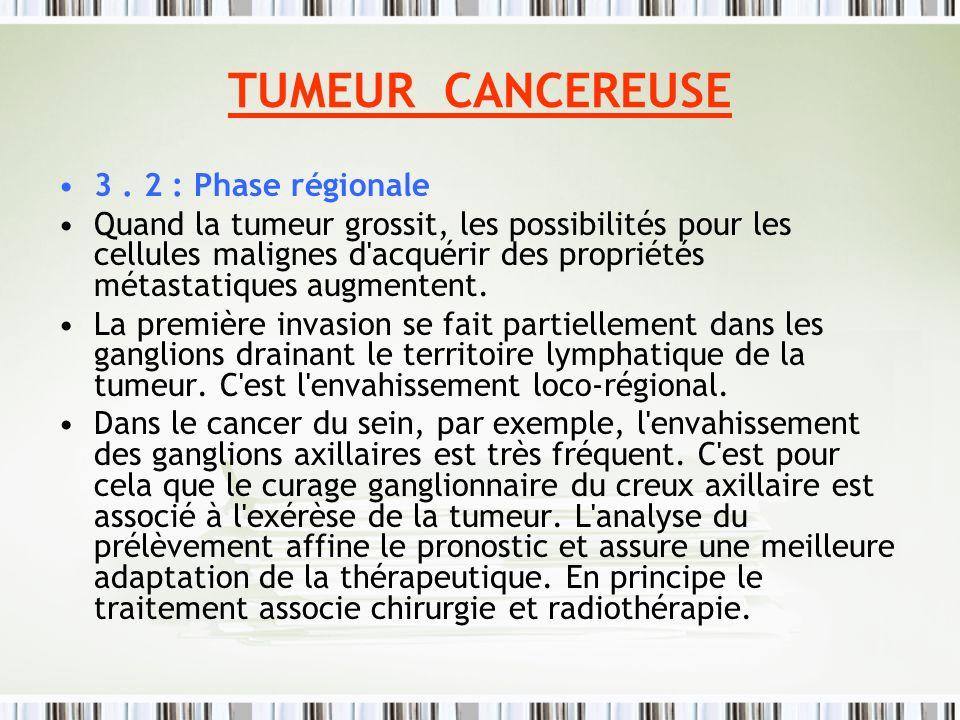 TUMEUR CANCEREUSE 3. 2 : Phase régionale Quand la tumeur grossit, les possibilités pour les cellules malignes d'acquérir des propriétés métastatiques
