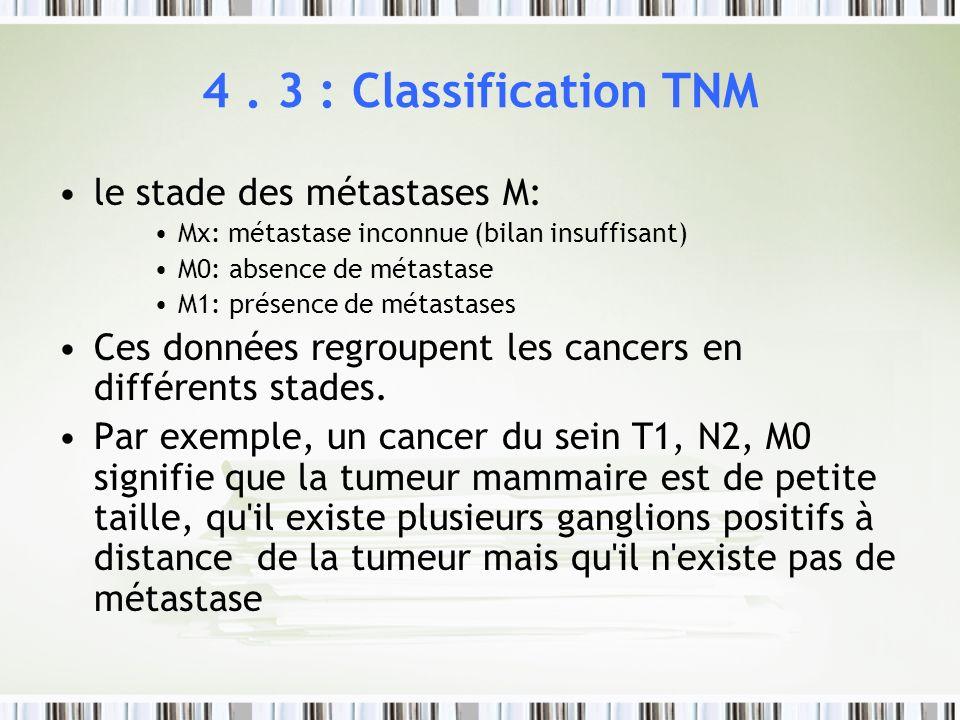 4. 3 : Classification TNM le stade des métastases M: Mx: métastase inconnue (bilan insuffisant) M0: absence de métastase M1: présence de métastases Ce