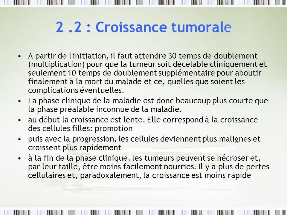 2.2 : Croissance tumorale A partir de l'initiation, il faut attendre 30 temps de doublement (multiplication) pour que la tumeur soit décelable cliniqu