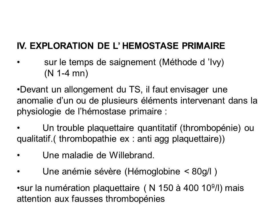 IV. EXPLORATION DE L HEMOSTASE PRIMAIRE sur le temps de saignement (Méthode d Ivy) (N 1-4 mn) Devant un allongement du TS, il faut envisager une anoma