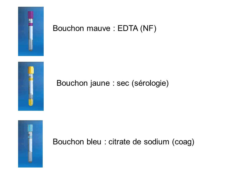 Bouchon mauve : EDTA (NF) Bouchon jaune : sec (sérologie) Bouchon bleu : citrate de sodium (coag)