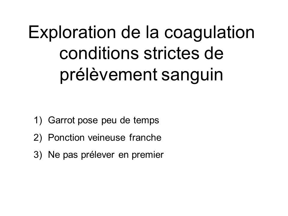 Exploration de la coagulation conditions strictes de prélèvement sanguin 1)Garrot pose peu de temps 2)Ponction veineuse franche 3)Ne pas prélever en p