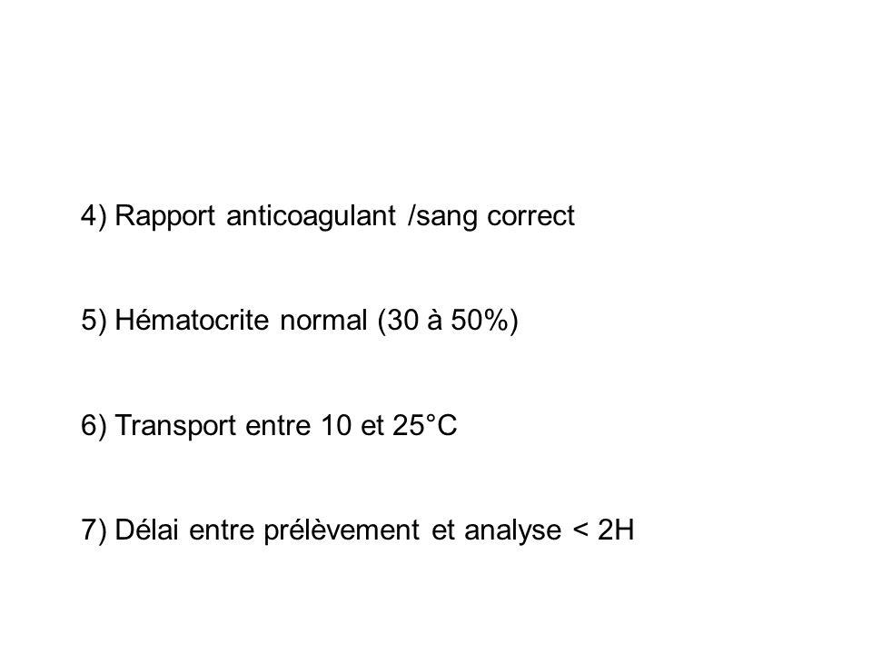 4) Rapport anticoagulant /sang correct 5) Hématocrite normal (30 à 50%) 6) Transport entre 10 et 25°C 7) Délai entre prélèvement et analyse < 2H