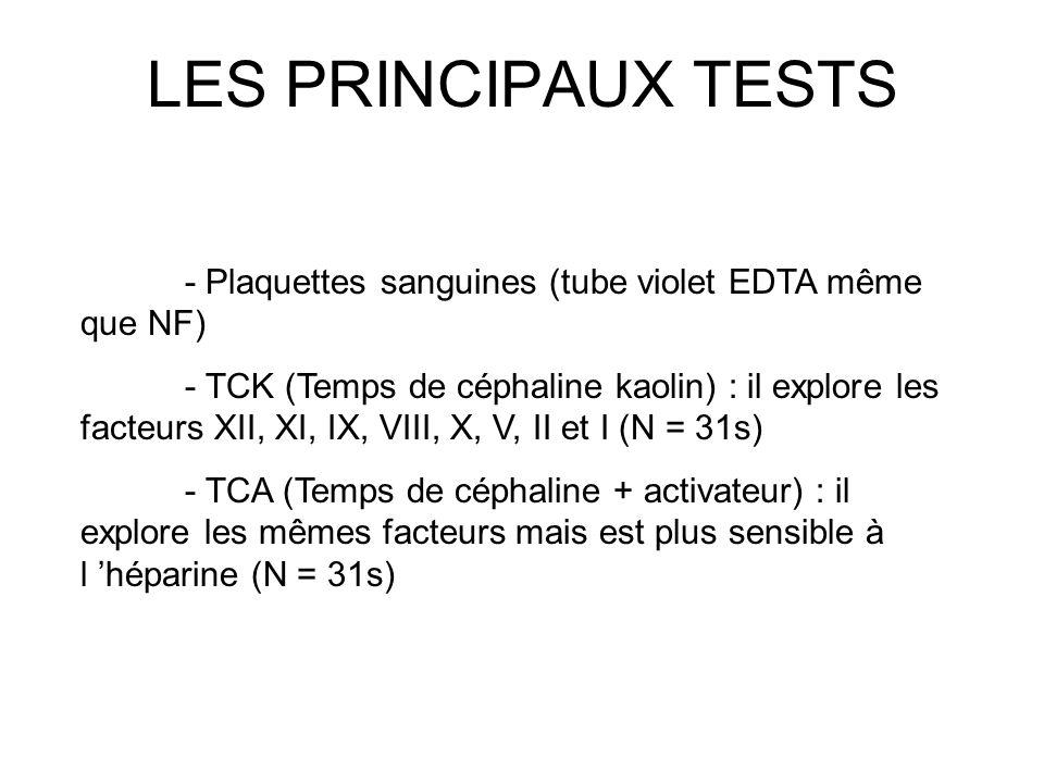 LES PRINCIPAUX TESTS - Plaquettes sanguines (tube violet EDTA même que NF) - TCK (Temps de céphaline kaolin) : il explore les facteurs XII, XI, IX, VI