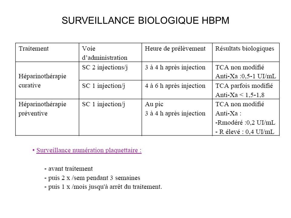 SURVEILLANCE BIOLOGIQUE HBPM