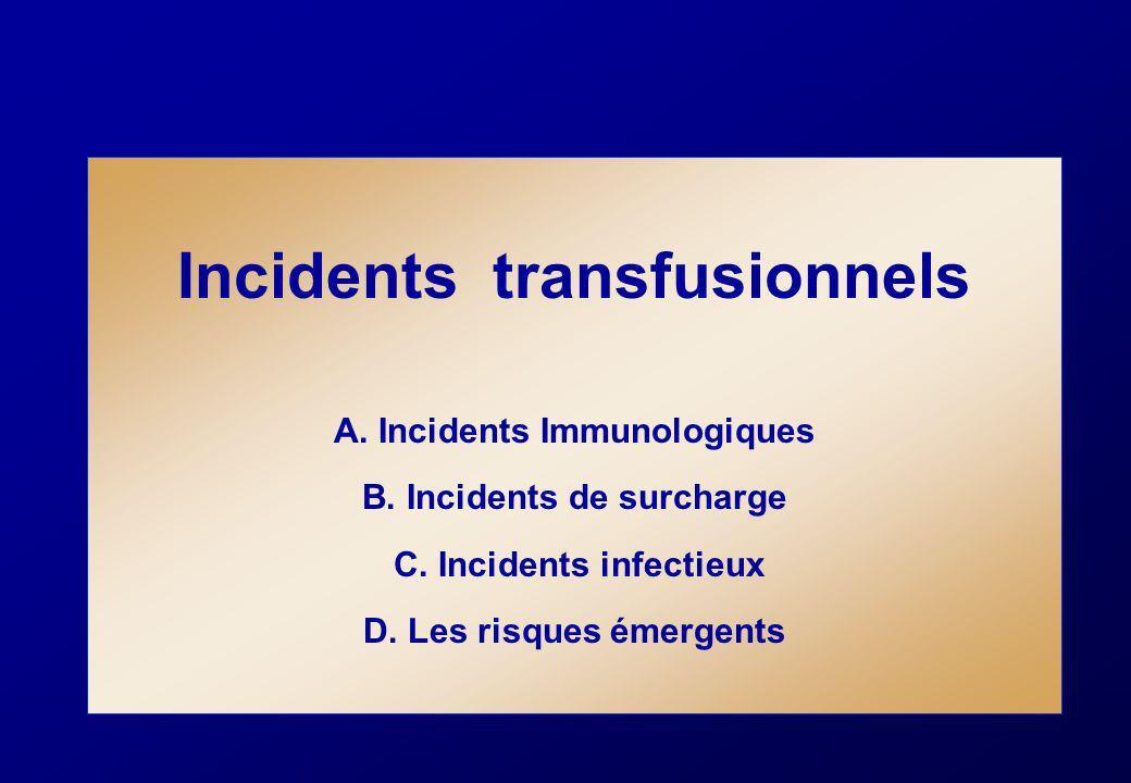 Incidents transfusionnels A. Incidents Immunologiques B. Incidents de surcharge C. Incidents infectieux D. Les risques émergents
