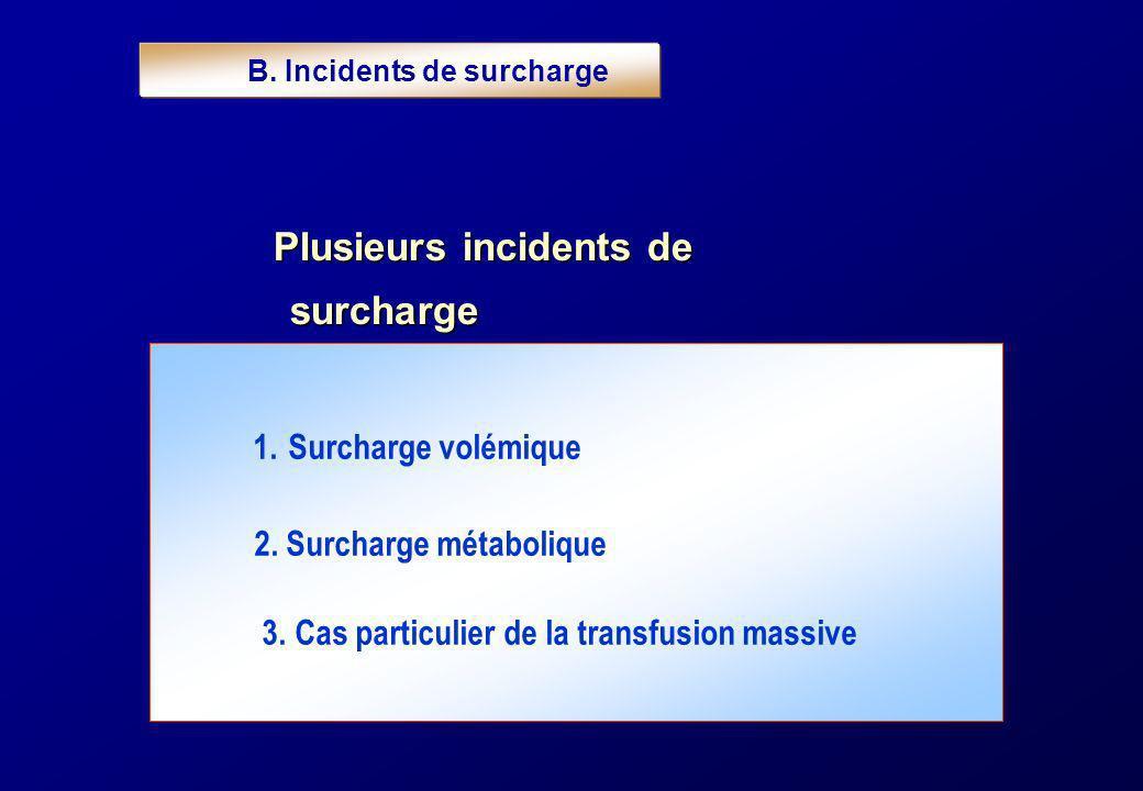 1. Surcharge volémique 2. Surcharge métabolique 3. Cas particulier de la transfusion massive B. Incidents de surcharge Plusieurs incidents de surcharg