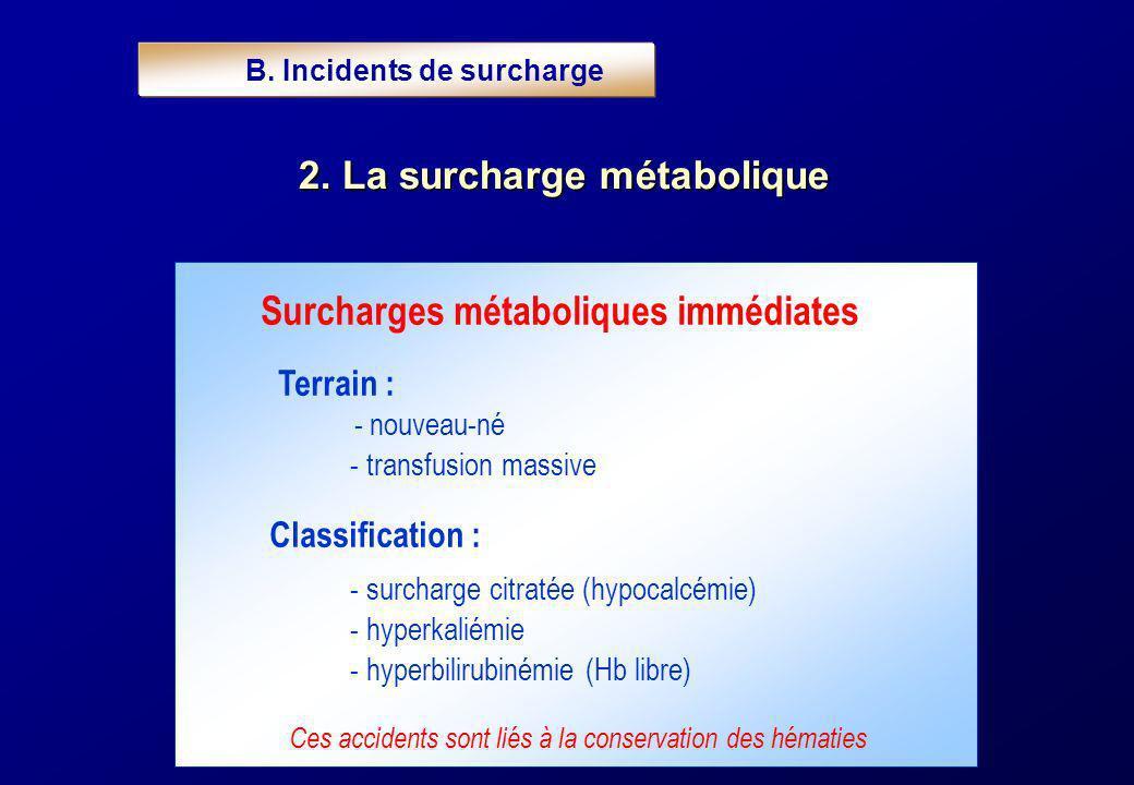 Surcharges métaboliques immédiates Terrain : - nouveau-né - transfusion massive Classification : - surcharge citratée (hypocalcémie) - hyperkaliémie -