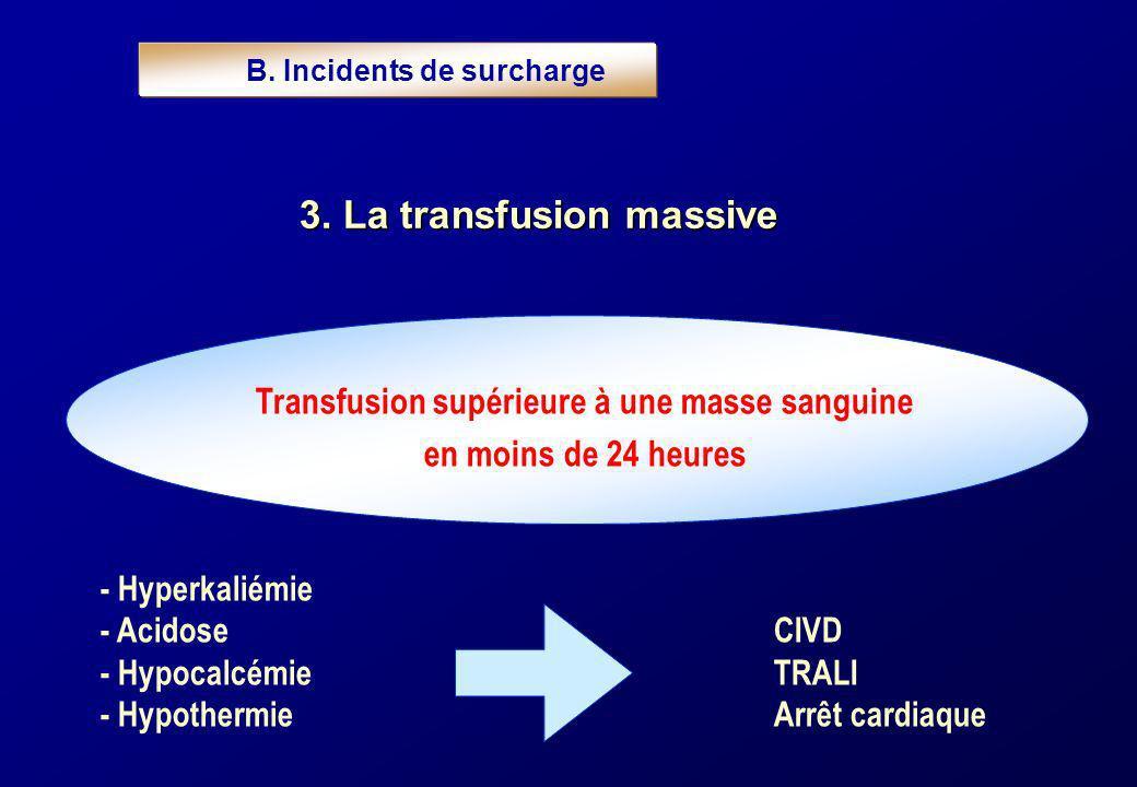 Transfusion supérieure à une masse sanguine en moins de 24 heures - Hyperkaliémie - AcidoseCIVD - HypocalcémieTRALI - Hypothermie Arrêt cardiaque B. I