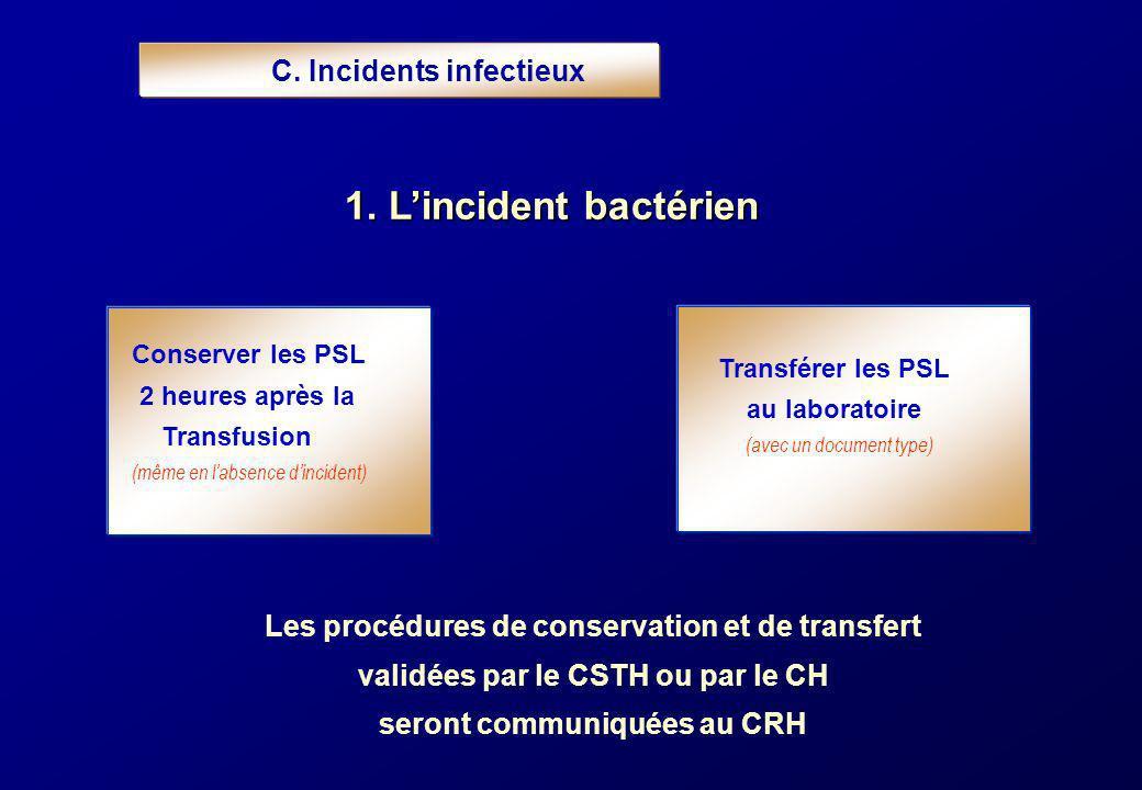 C. Incidents infectieux 1. Lincident bactérien Transférer les PSL au laboratoire (avec un document type) Conserver les PSL 2 heures après la Transfusi