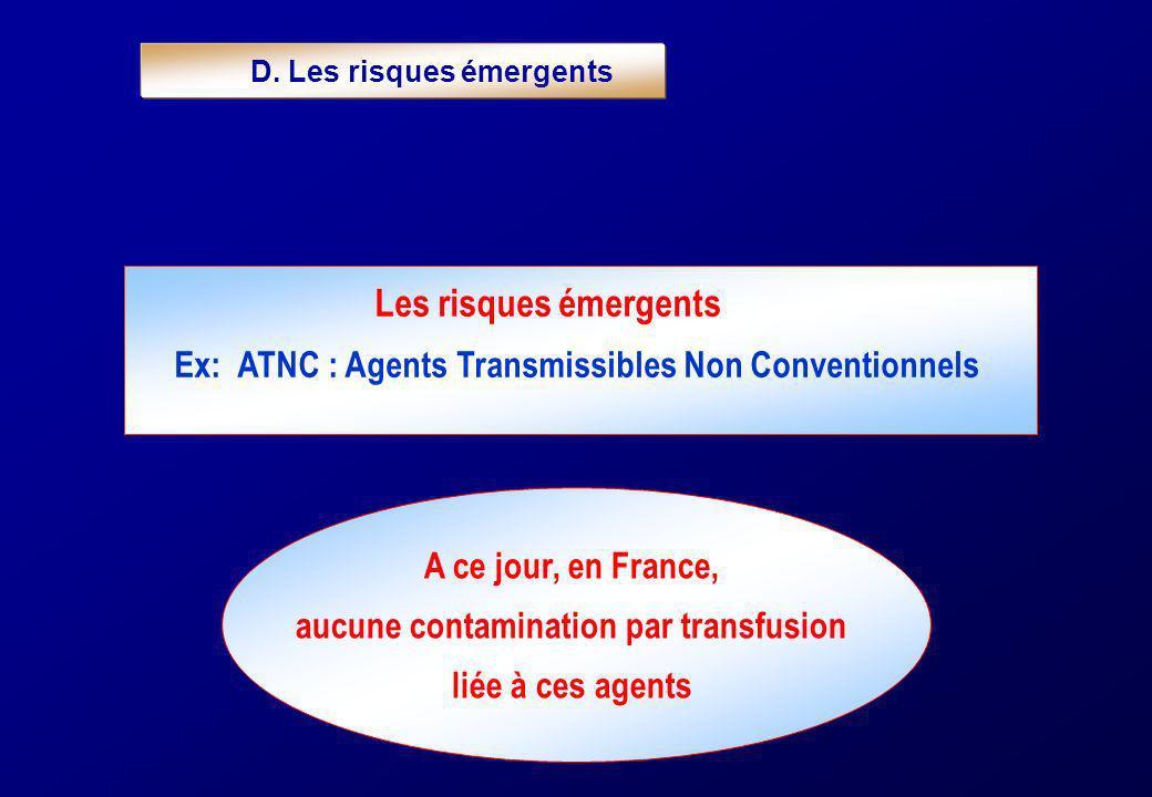 D. Les risques émergents Les risques émergents Ex: ATNC : Agents Transmissibles Non Conventionnels A ce jour, en France, aucune contamination par tran
