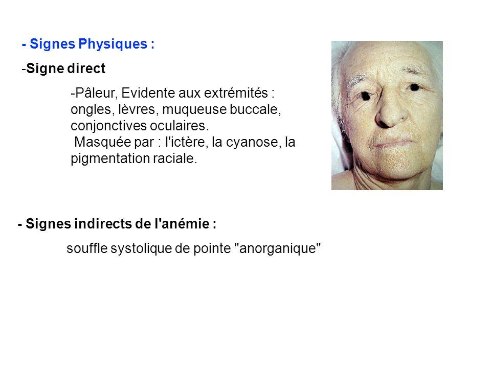 - Signes Physiques : -Signe direct -Pâleur, Evidente aux extrémités : ongles, lèvres, muqueuse buccale, conjonctives oculaires. Masquée par : l'ictère