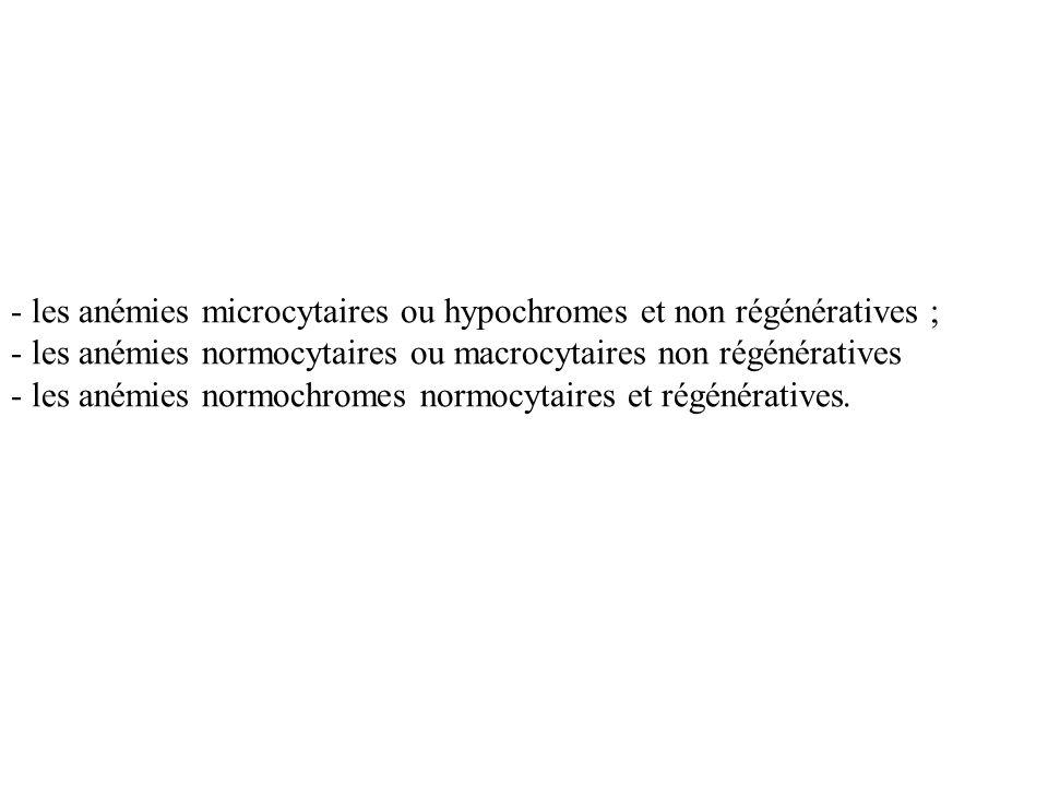 - les anémies microcytaires ou hypochromes et non régénératives ; - les anémies normocytaires ou macrocytaires non régénératives - les anémies normoch