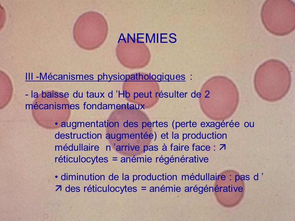 ANEMIES III -Mécanismes physiopathologiques : - la baisse du taux d Hb peut résulter de 2 mécanismes fondamentaux augmentation des pertes (perte exagé
