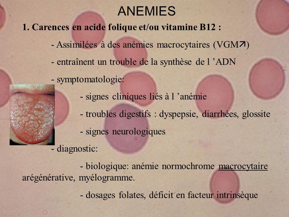 ANEMIES 1. Carences en acide folique et/ou vitamine B12 : - Assimilées à des anémies macrocytaires (VGM ) - entraînent un trouble de la synthèse de l