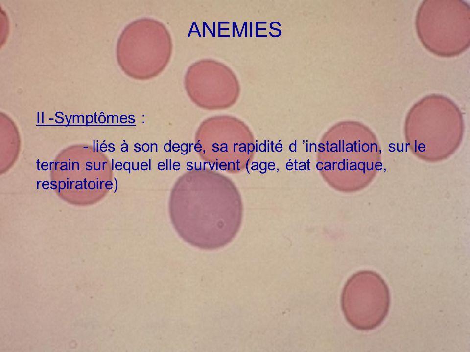 ANEMIES II -Symptômes : - liés à son degré, sa rapidité d installation, sur le terrain sur lequel elle survient (age, état cardiaque, respiratoire)