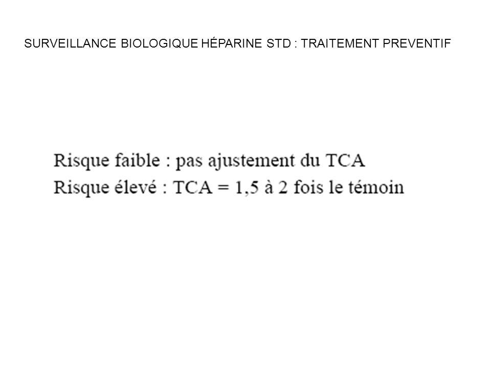 TRAITEMENTS ANTICOAGULANTS - Héparine de bas poids moléculaire Fraxiparine, Lovenox, Fragmine, Innohep En traitement préventif pas de surveillance des bilans de coagulation (en dehors du taux de plaquettes a cause de la TIH) En traitement curatif par les HBPM, surveillance par activité anti Xa (prélèvement 3ème ou 4éme heure après l injection) Antidote de l héparine sulfate de protamine