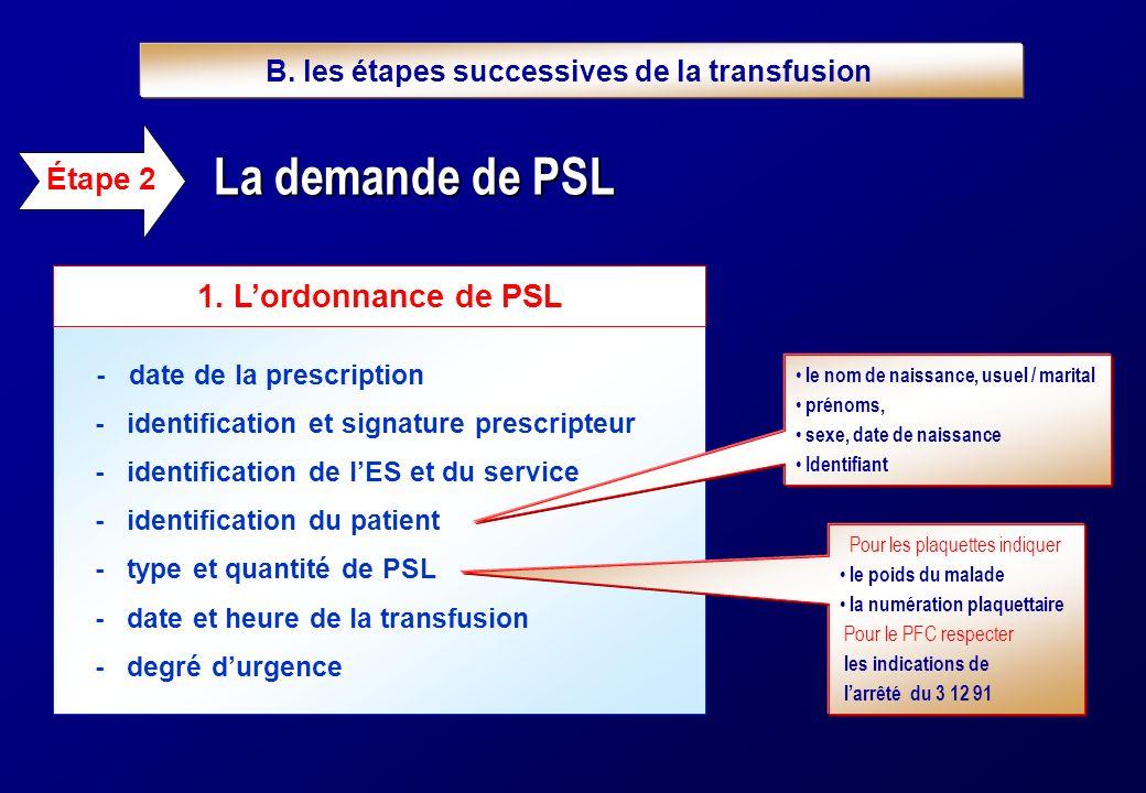 - date de la prescription - identification et signature prescripteur - identification de lES et du service - identification du patient - type et quant