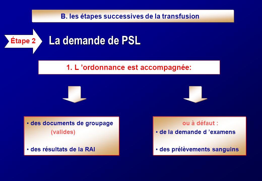 1. L ordonnance est accompagnée: La demande de PSL Étape 2 des documents de groupage (valides) des résultats de la RAI ou à défaut : de la demande d e