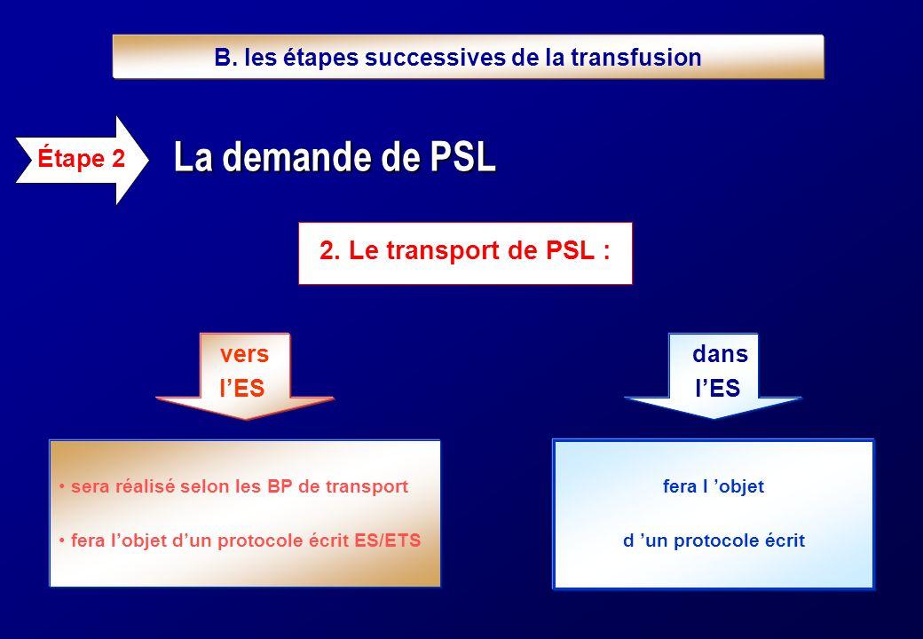 2. Le transport de PSL : La demande de PSL Étape 2 sera réalisé selon les BP de transport fera lobjet dun protocole écrit ES/ETS vers lES fera l objet