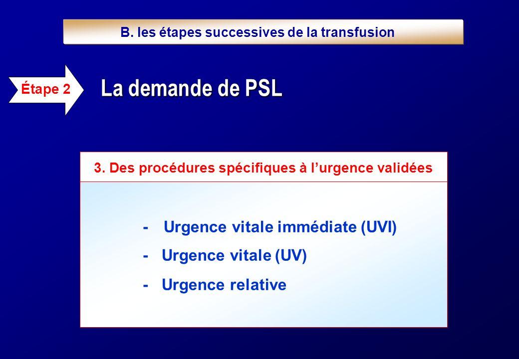 - Urgence vitale immédiate (UVI) - Urgence vitale (UV) - Urgence relative 3. Des procédures spécifiques à lurgence validées La demande de PSL Étape 2