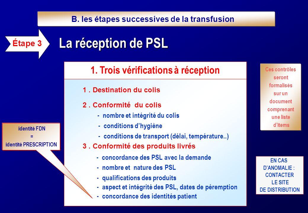 1. Destination du colis 2. Conformité du colis - nombre et intégrité du colis - conditions dhygiène - conditions de transport (délai, température..) 3