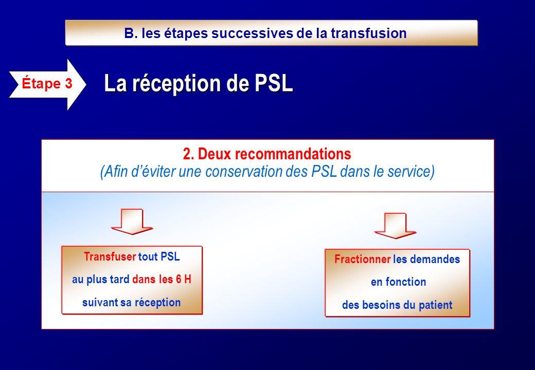 2. Deux recommandations (Afin déviter une conservation des PSL dans le service) Transfuser tout PSL au plus tard dans les 6 H suivant sa réception Fra