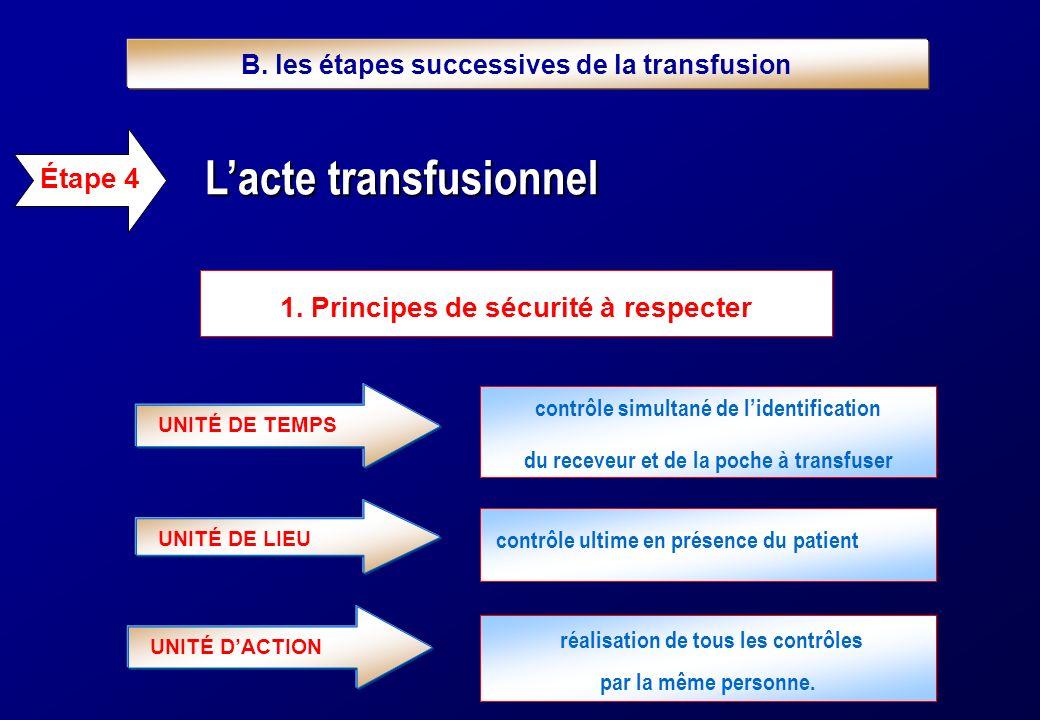 1. Principes de sécurité à respecter contrôle simultané de lidentification du receveur et de la poche à transfuser UNITÉ DE TEMPS contrôle ultime en p