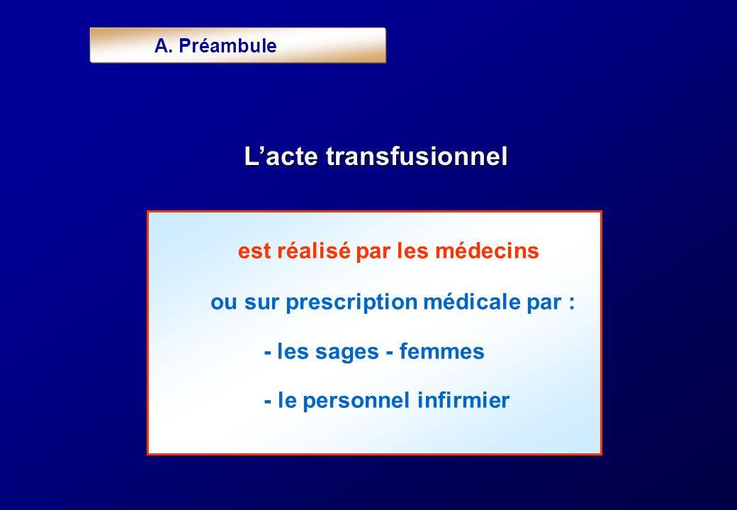 Ces différentes étapes doivent faire lobjet de protocoles dans chaque ES Étape 1 Étape 2 Étape 3 Étape 4 Étape 5 la demande dexamens IH la demande de PSL la réception des PSL la réalisation de lacte transfusionnel la documentation Chronologie de lacte transfusionnel A.