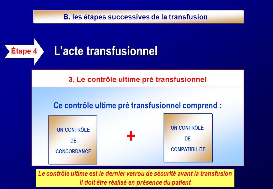 Ce contrôle ultime pré transfusionnel comprend : 3. Le contrôle ultime pré transfusionnel Le contrôle ultime est le dernier verrou de sécurité avant l
