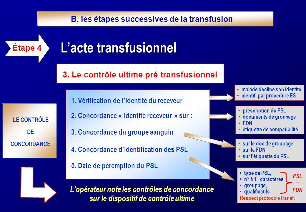 5. Date de péremption du PSL 3. Concordance du groupe sanguin sur le doc de groupage, sur la FDN sur létiquette du PSL 3. Le contrôle ultime pré trans